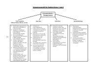 Kompetenzmodell für die Stufen 7/8 - Königin-Luise-Schule