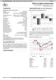 DKO-Lux-Aktien Deutschland - Dr. Kohlhase