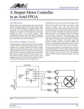 Automotive Proasic3 Flash Family Fpgas Datasheet Actel