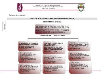 INNOVACIÓN TECNOLÓGICA DE LOS MATERIALES ... - CECyT 11