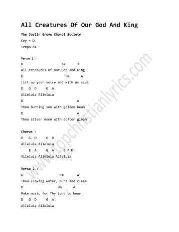 Christ The Lord Is Risen Today Chords Christian Lyrics