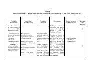 TEMA I Conteúdos Conceptuais Conteúdos Procedimentais ...