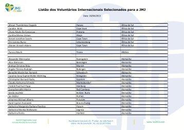 List%C3%A3o-dos-Volunt%C3%A1rios-Internacionais-Selecionados-Abril13