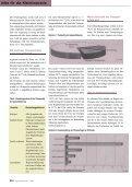 Therapieerfolg bei der Hyposensibilisierung atopischer ... - Laboklin - Seite 2