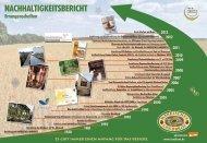 Nachhaltigkeitsbericht 2013 - Märkisches Landbrot
