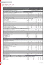 DIAMANT Technische Daten (PDF, 571 kB) - Leda