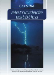 Cartlh Eletric Virtual