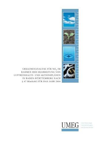 ursachenanalyse no2 2004 - Landesanstalt für Umwelt, Messungen ...