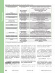 C - AlimentariaOnline - Page 4