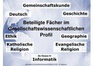 Material zum gewi-Profil 2013/2014