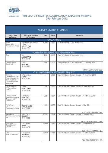 asme section viii division 1 appendix 2 pdf