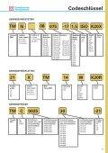 Vollhartmetall-Gewindefräser - acanter.de - Seite 5