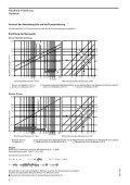 Divicon Heizkreis - Seite 6