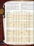 Livro do jogador D&D 3.5 - Equipamentos, armas e ... - DDOBrasil - Page 6