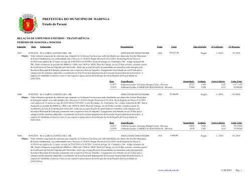 Empenhos Emitidos - Abril - Prefeitura - Maringá