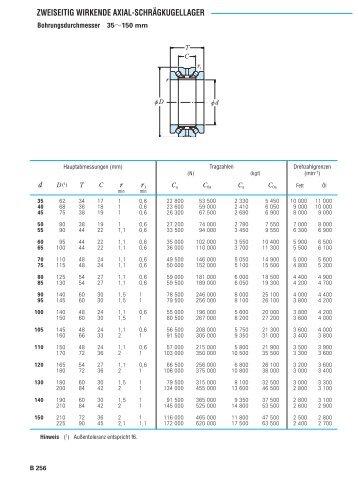 Axial-Schrägkugellager für Kugel-und Rollenspindeln