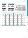 Axial-Schrägkugellager für Kugel-und Rollenspindeln - Page 6