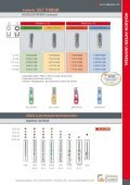 Catàleg general d'implants 2011 - catalana dental - Page 7