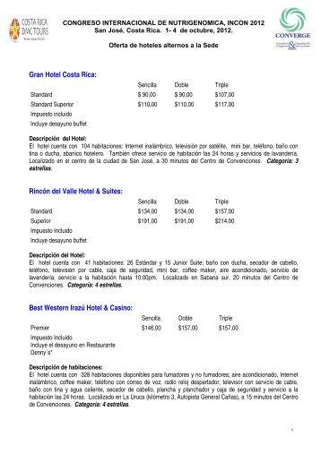Gran Hotel Costa Rica - Nutrigenomica 2012