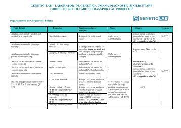 Ghidul de Recoltare si Transport al probelor 2010.pdf - Genetic Lab