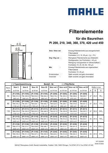 Filterelemente - Mahle.com