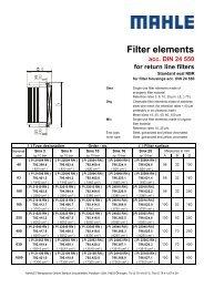 Filter elements - Mahle.com