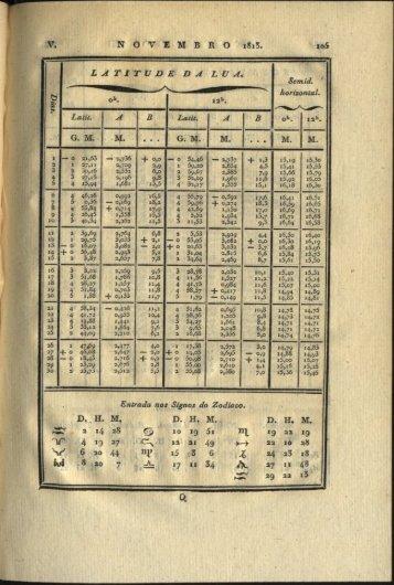 119-236