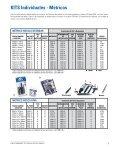 • Sistemas de Reparación de Roscas ... - Emhart Americas - Page 7