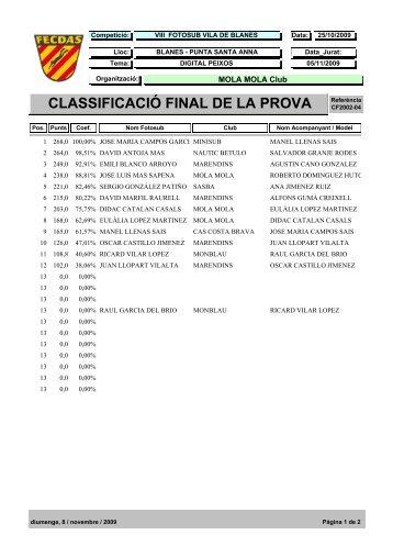 Classificació Final de la Prova - MOLA MOLA Club d'Escafandrisme