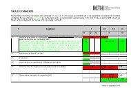 TAULES D'ANNEXOS - Col·legi d'Enginyers Tècnics Industrials de ...