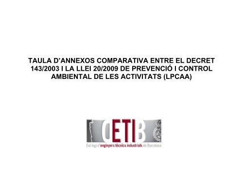 taula d'annexos comparativa entre el decret 143/2003 i la llei 20 ...