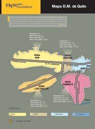 Guía de proyectos de vivienda en Quito - Ekos Negocios