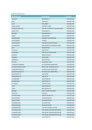 selected-retailers