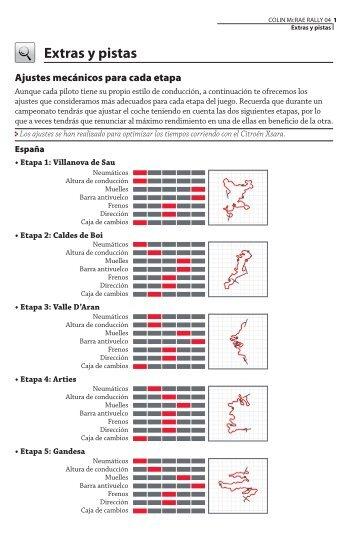 Guía de circuitos - FX Interactive