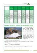 Materia Orgánica - Cetarsa - Page 7