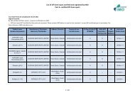 List of Off-farm inputs certified and registered by IMO_072011 1