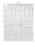 C. No - SSB - Page 6