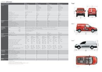 Technické parametry - Citroën