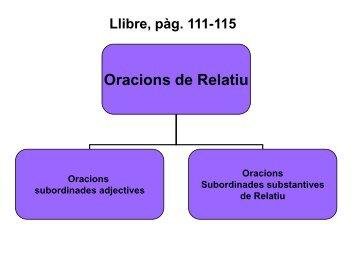 oracio i tipus relatius - Blocs del CPNL