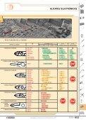alicates electrónicos - Page 4