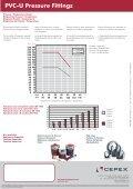 Accesorios PVC-U presión Cepex - Poolaria - Page 4