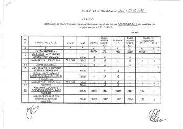 Anexa nr.2.1 la hotărârea nr.201. - Primaria Sulina