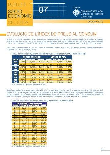 evolució de l'índex de preus al consum - Ajuntament de Lleida