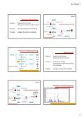 24.10.2011 1 Glykogen: A B C - AkadMed.com - Seite 3
