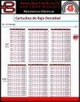 Cartuchos de Baja Densidad - Backer & Alpe - Page 4