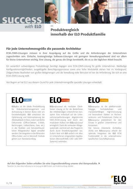ELO Produktvergleich - max it