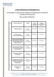 Wykaz organizacji korzystających z COP na podstawie ... - Radom