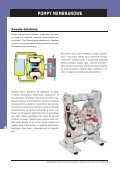 POBIERZ KATALOG POMPY YAMADA pdf 7,88MB - Nova - Page 4
