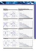 POBIERZ KATALOG POMPY YAMADA pdf 7,88MB - Nova - Page 7