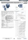 KATALOG 06 - 3204 kB - Nova - Page 2